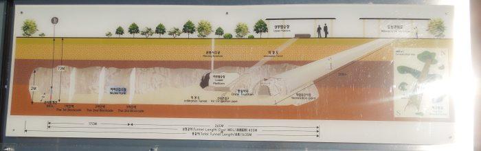 2016-12-02-seoul-26-dmz-3eme-tunnel-dinfiltration