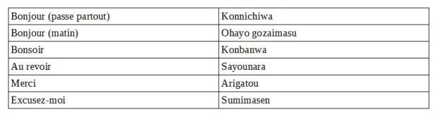 mots-japonais